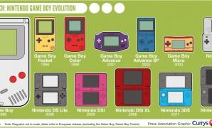 A l'occasion de ses 25 ans la Game Boy Classic est de retour !